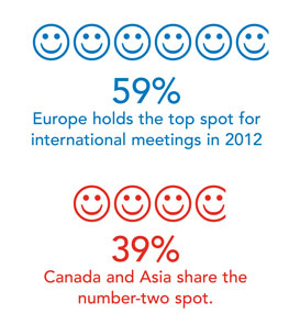 GP2012 Smiling international chart