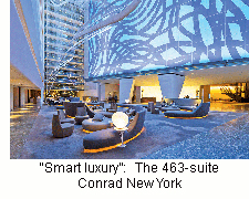 The Conrad New York