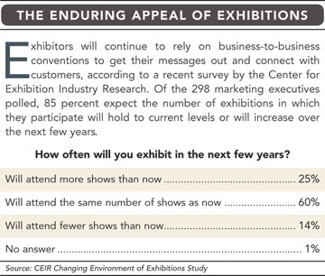 Newsline January 2012 Exhibitors chart