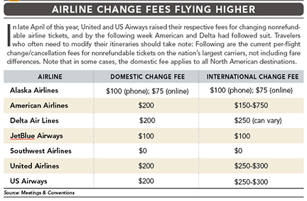 Airline Fee Chart