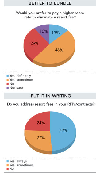 Newsline Research Mar 2012 pie column