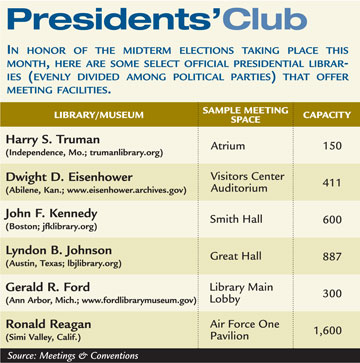 Presidents Club chart
